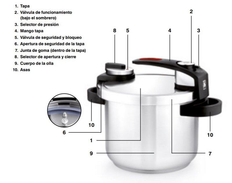 olla express 2 niveles de presión tekna bra